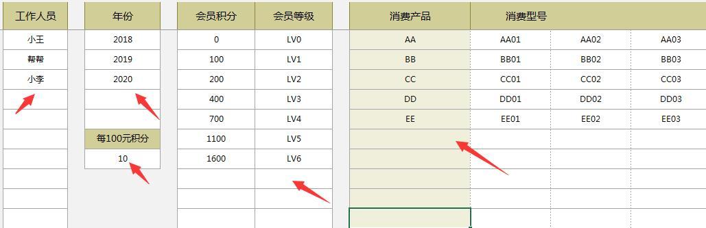 Excel会员管理系统,自动积分,自动升级,一键查询超轻便